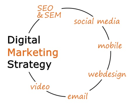 orange-rock-media-orlando-seo-marketing-agency